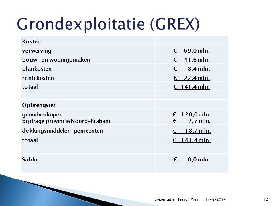 1217-8-2014presentatie Heesch West Kosten verwerving€ 69,0 mln.
