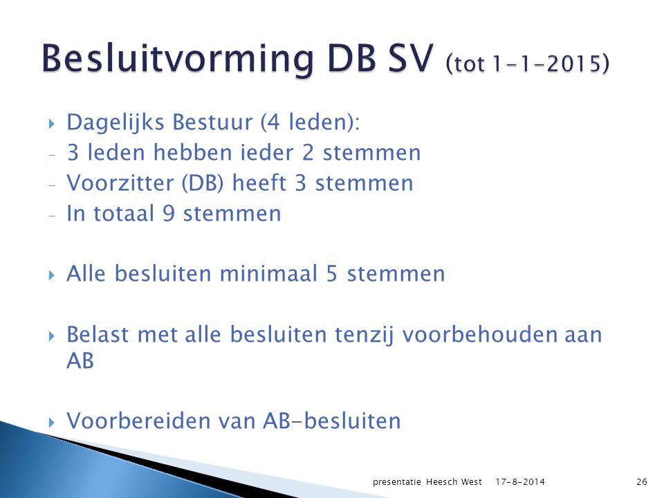  Dagelijks Bestuur (4 leden): - 3 leden hebben ieder 2 stemmen - Voorzitter (DB) heeft 3 stemmen - In totaal 9 stemmen  Alle besluiten minimaal 5 stemmen  Belast met alle besluiten tenzij voorbehouden aan AB  Voorbereiden van AB-besluiten 17-8-2014presentatie Heesch West26