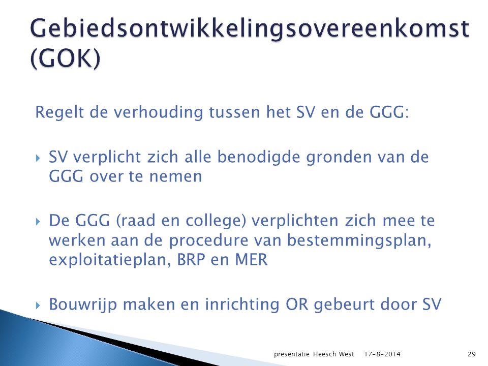 Regelt de verhouding tussen het SV en de GGG:  SV verplicht zich alle benodigde gronden van de GGG over te nemen  De GGG (raad en college) verplichten zich mee te werken aan de procedure van bestemmingsplan, exploitatieplan, BRP en MER  Bouwrijp maken en inrichting OR gebeurt door SV 17-8-2014presentatie Heesch West29