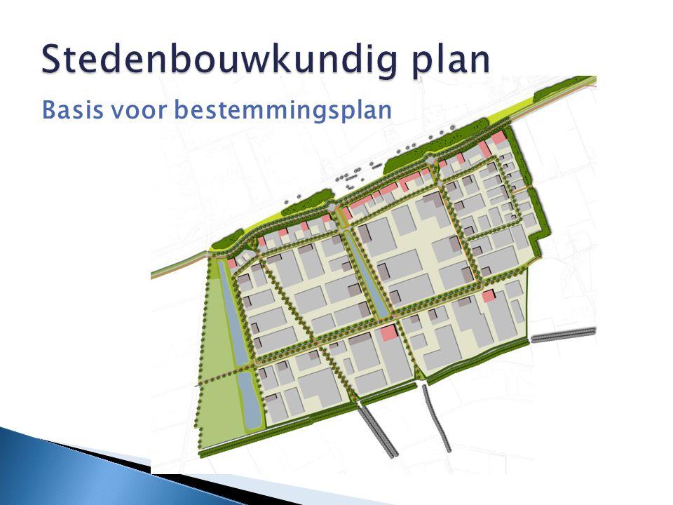 Basis voor bestemmingsplan