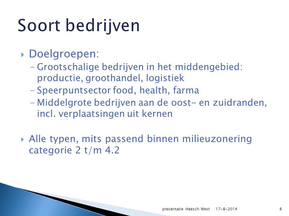  Agenda Bedrijventerreinen Noordoost Brabant (RRO): ontwikkeling obv behoefteraming (2014)  Groeiscenario lager dan vroeger  Start uitgifte na verkoop 70% Vorstengrafdonk 917-8-2014presentatie Heesch West