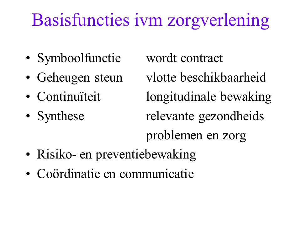 Basisfuncties ivm zorgverlening Symboolfunctiewordt contract Geheugen steunvlotte beschikbaarheid Continuïteitlongitudinale bewaking Syntheserelevante