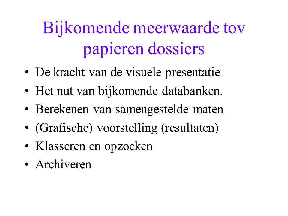 Bijkomende meerwaarde tov papieren dossiers De kracht van de visuele presentatie Het nut van bijkomende databanken.