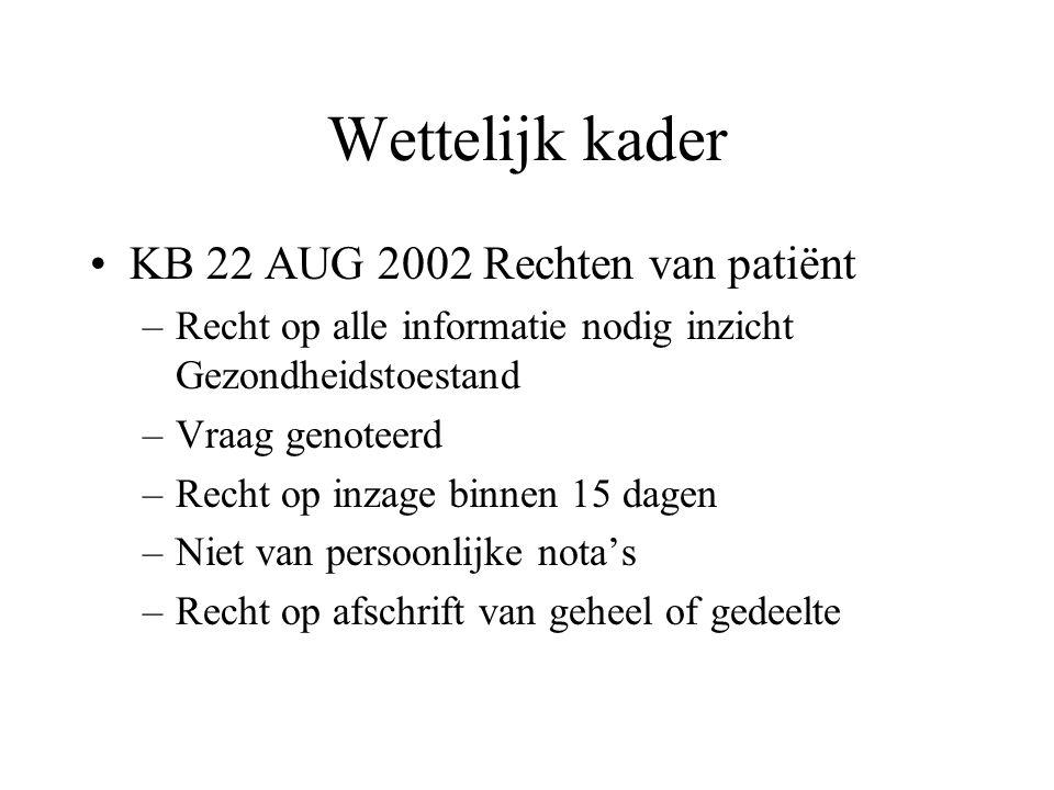 Wettelijk kader KB 22 AUG 2002 Rechten van patiënt –Recht op alle informatie nodig inzicht Gezondheidstoestand –Vraag genoteerd –Recht op inzage binnen 15 dagen –Niet van persoonlijke nota's –Recht op afschrift van geheel of gedeelte