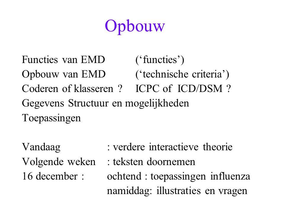 Opbouw Functies van EMD ('functies') Opbouw van EMD('technische criteria') Coderen of klasseren .