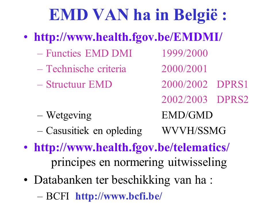 EMD VAN ha in België : http://www.health.fgov.be/EMDMI/ –Functies EMD DMI1999/2000 –Technische criteria2000/2001 –Structuur EMD2000/2002DPRS1 2002/2003DPRS2 –WetgevingEMD/GMD –Casusitiek en opledingWVVH/SSMG http://www.health.fgov.be/telematics/ principes en normering uitwisseling Databanken ter beschikking van ha : –BCFI http://www.bcfi.be/