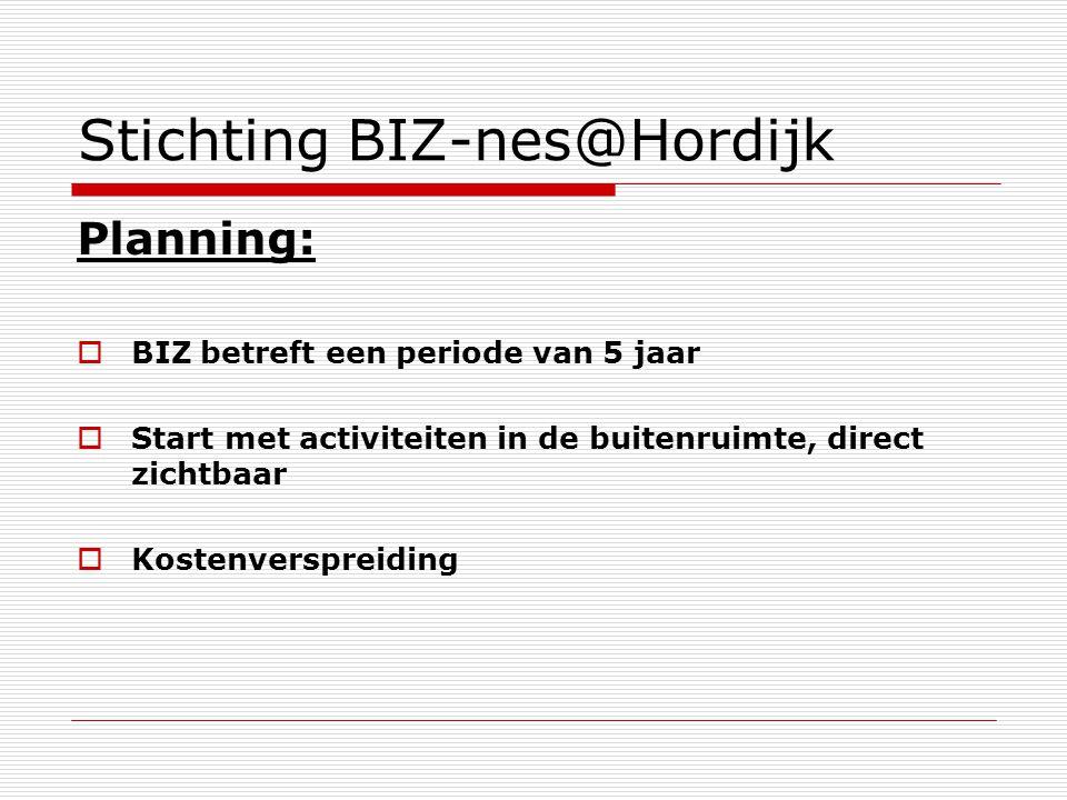 Stichting BIZ-nes@Hordijk Planning:  BIZ betreft een periode van 5 jaar  Start met activiteiten in de buitenruimte, direct zichtbaar  Kostenverspre
