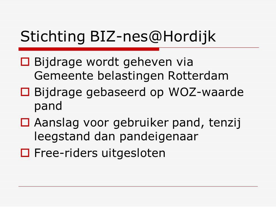 Stichting BIZ-nes@Hordijk  Bijdrage wordt geheven via Gemeente belastingen Rotterdam  Bijdrage gebaseerd op WOZ-waarde pand  Aanslag voor gebruiker
