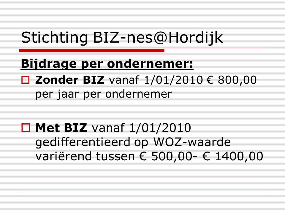 Stichting BIZ-nes@Hordijk Bijdrage per ondernemer:  Zonder BIZ vanaf 1/01/2010 € 800,00 per jaar per ondernemer  Met BIZ vanaf 1/01/2010 gedifferent