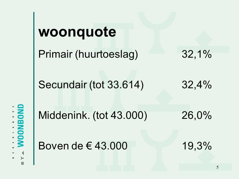 6 Huurontwikkeling Huurtoeslag: 2017: netto + € 30/maand Inkomen tot € 34.000 Huur in april 2013:€ 450 Huur in augustus 2017:€ 527 Inkomen tot € 43.000 Huur in april 2013€ 450 Huur in augustus 2017€ 547