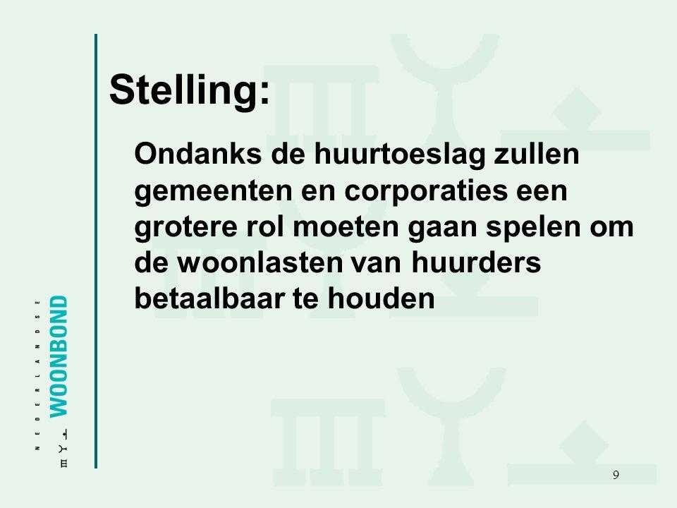 9 Stelling: Ondanks de huurtoeslag zullen gemeenten en corporaties een grotere rol moeten gaan spelen om de woonlasten van huurders betaalbaar te houden