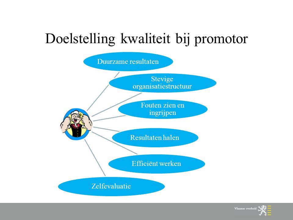 Doelstelling kwaliteit bij promotor Duurzame resultaten Stevige organisatiestructuur Fouten zien en ingrijpen Resultaten halenEfficiënt werkenZelfeval