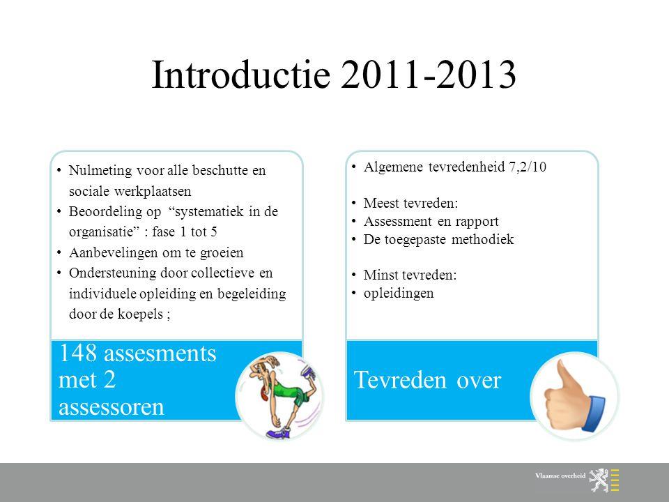"""Introductie 2011-2013 Nulmeting voor alle beschutte en sociale werkplaatsen Beoordeling op """"systematiek in de organisatie"""" : fase 1 tot 5 Aanbevelinge"""