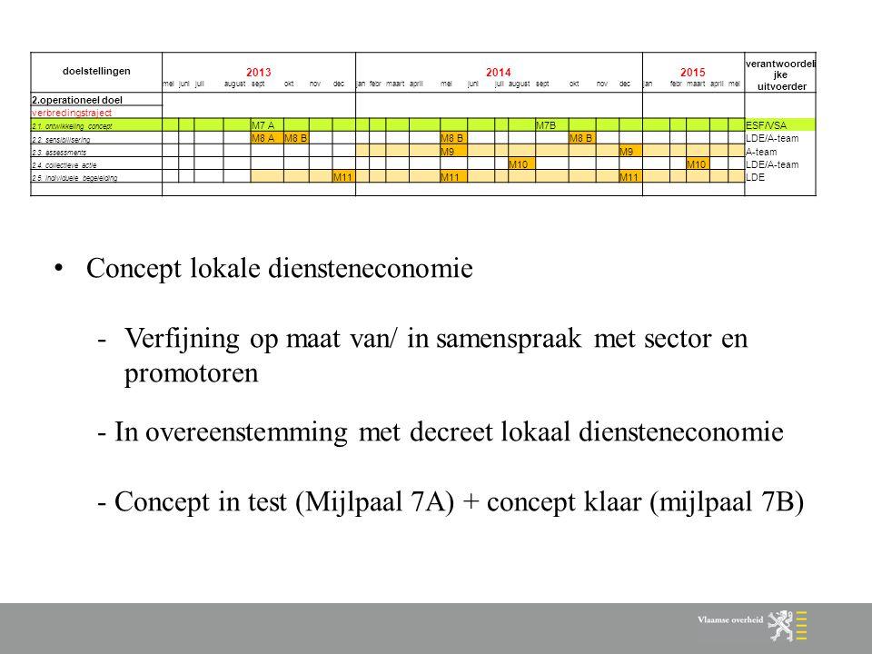 verantwoordeli jke uitvoerder doelstellingen 201320142015 meijunijuliaugustseptoktnovdecjanfebrmaartaprilmeijunijuliaugustseptoktnovdecjanfebrmaartaprilmei 2.operationeel doel verbredingstraject 2.1.