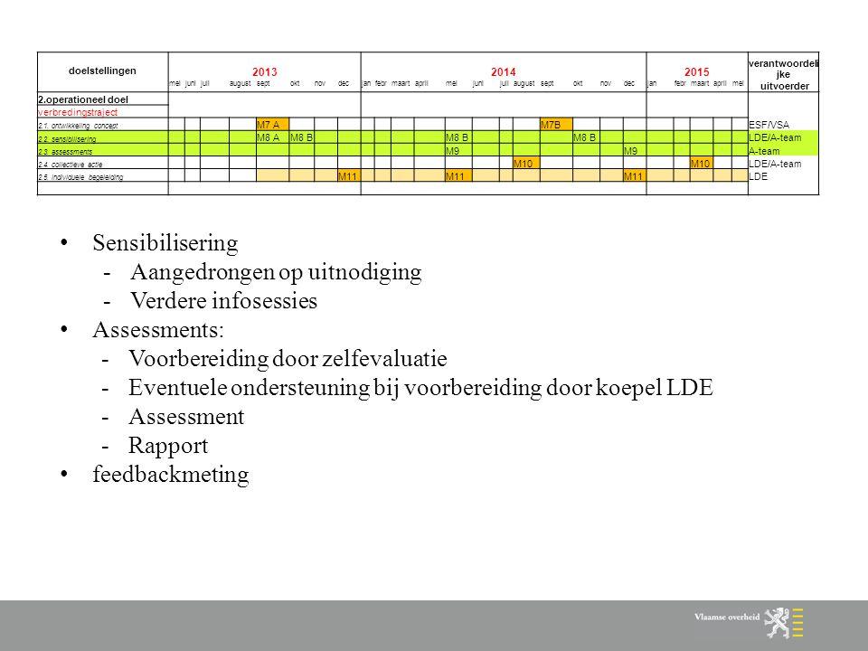 verantwoordeli jke uitvoerder doelstellingen 201320142015 meijunijuliaugustseptoktnovdecjanfebrmaartaprilmeijunijuliaugustseptoktnovdecjanfebrmaartapr