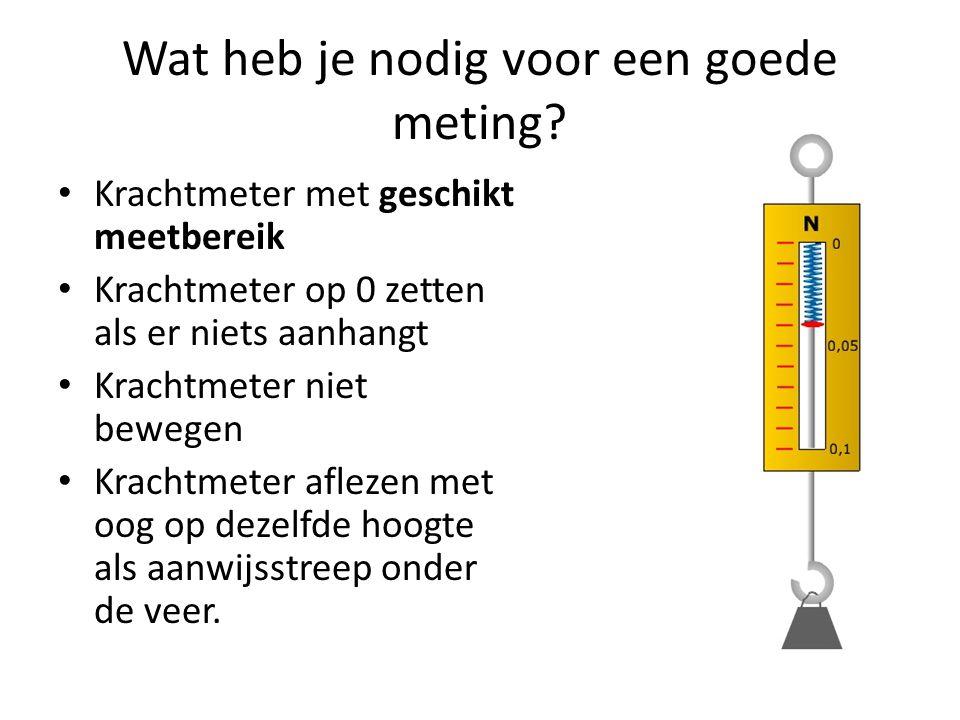 Extra informatie en filmpjes http://nl.wikibooks.org/wiki/Wikijunior:Natuurk unde/Krachten www.schooltv.nl/beeldbank http://www.naskpastoor.nl/index.php/2013-02- 10-08-40-40/74-2e-klas-nask/krachten