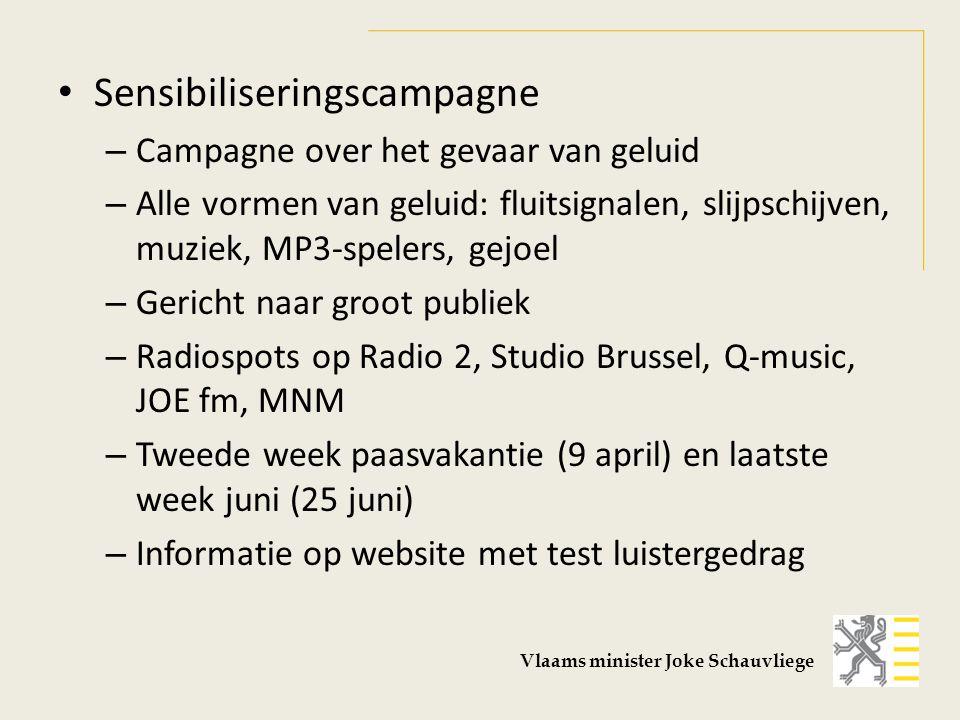 Sensibiliseringscampagne – Campagne over het gevaar van geluid – Alle vormen van geluid: fluitsignalen, slijpschijven, muziek, MP3-spelers, gejoel – G