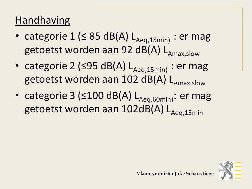 Aanpassingen VLAREM Vlaamse Milieureglementering nu enkel gericht op hinder voor omwonenden Aanpassing VLAREM: Indelingsrubriek hoofdstuk 5.32 Ontspanningsinrichtingen en schietstanden hoofdstuk 6.7 Niet-ingedeelde muziekactiviteiten Keuze voor criteria relevant voor gehoorschade en hinder Vermijden van discussies en processen voor de rechtbank : -> criterium kleiner of groter dan 100 m² vervalt -> 'dansactiviteit' wordt vervangen door 'muziekactiviteit' Beperken milieuvergunningsplichtige inrichtingen Vlaams minister Joke Schauvliege