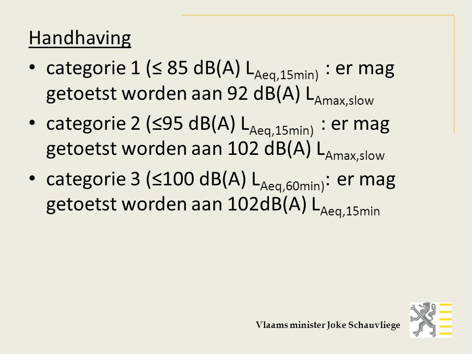 Handhaving categorie 1 (≤ 85 dB(A) L Aeq,15min) : er mag getoetst worden aan 92 dB(A) L Amax,slow categorie 2 (≤95 dB(A) L Aeq,15min) : er mag getoets