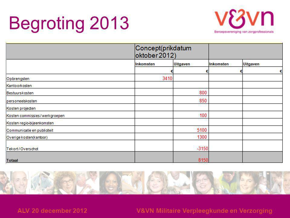 Begroting 2013 ALV 20 december 2012V&VN Militaire Verpleegkunde en Verzorging