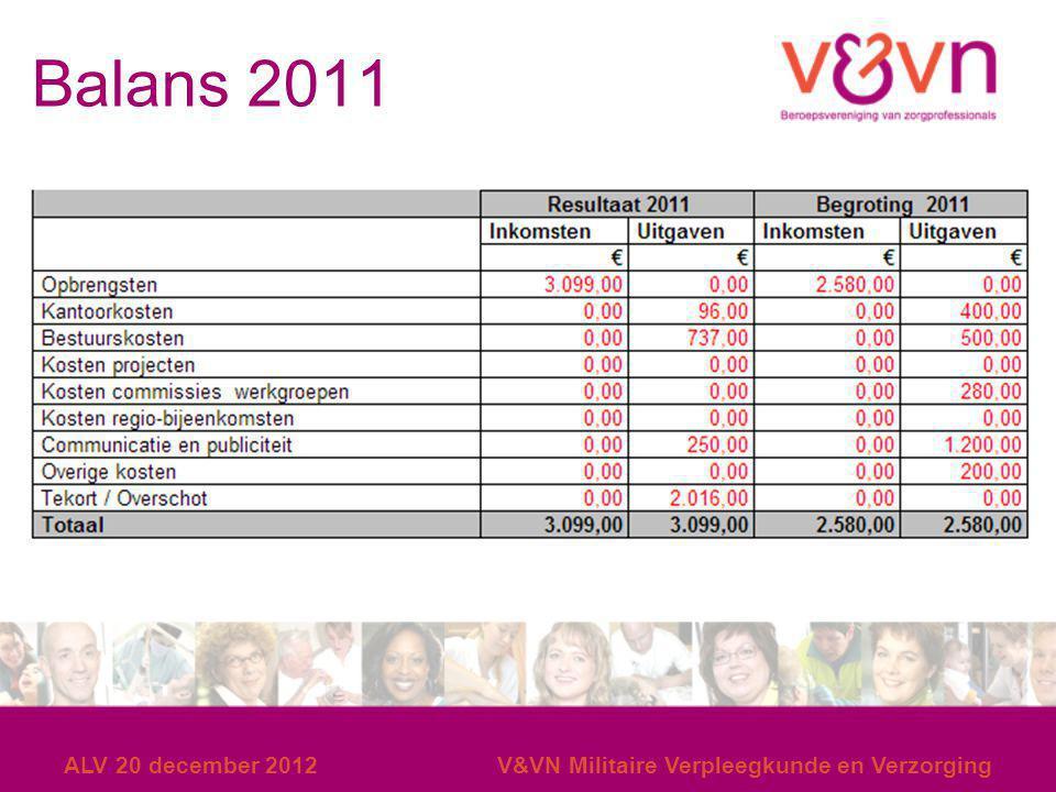 Balans 2011 ALV 20 december 2012V&VN Militaire Verpleegkunde en Verzorging