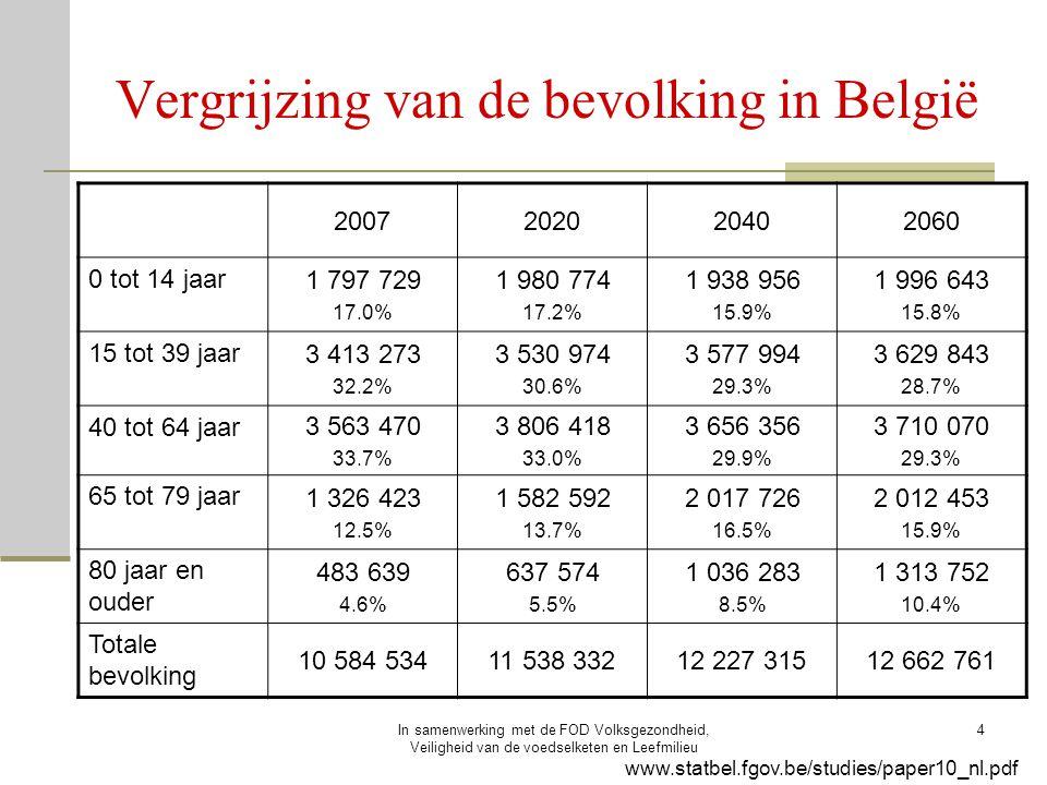 In samenwerking met de FOD Volksgezondheid, Veiligheid van de voedselketen en Leefmilieu 4 Vergrijzing van de bevolking in België 2007202020402060 0 t