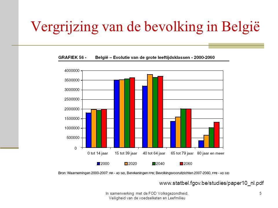 In samenwerking met de FOD Volksgezondheid, Veiligheid van de voedselketen en Leefmilieu 5 www.statbel.fgov.be/studies/paper10_nl.pdf Vergrijzing van