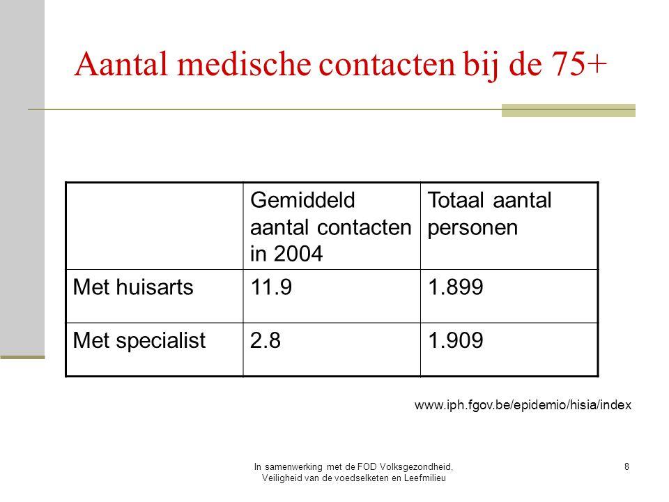 In samenwerking met de FOD Volksgezondheid, Veiligheid van de voedselketen en Leefmilieu 8 Aantal medische contacten bij de 75+ www.iph.fgov.be/epidem