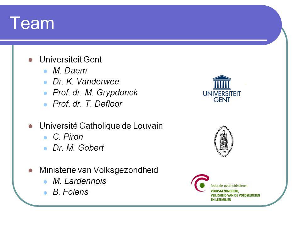 Team Universiteit Gent M. Daem Dr. K. Vanderwee Prof. dr. M. Grypdonck Prof. dr. T. Defloor Université Catholique de Louvain C. Piron Dr. M. Gobert Mi