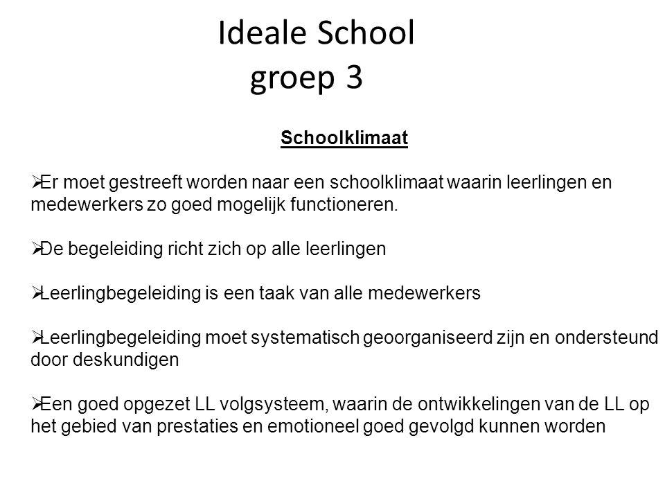 Ideale School groep 3 Schoolklimaat  Er moet gestreeft worden naar een schoolklimaat waarin leerlingen en medewerkers zo goed mogelijk functioneren.