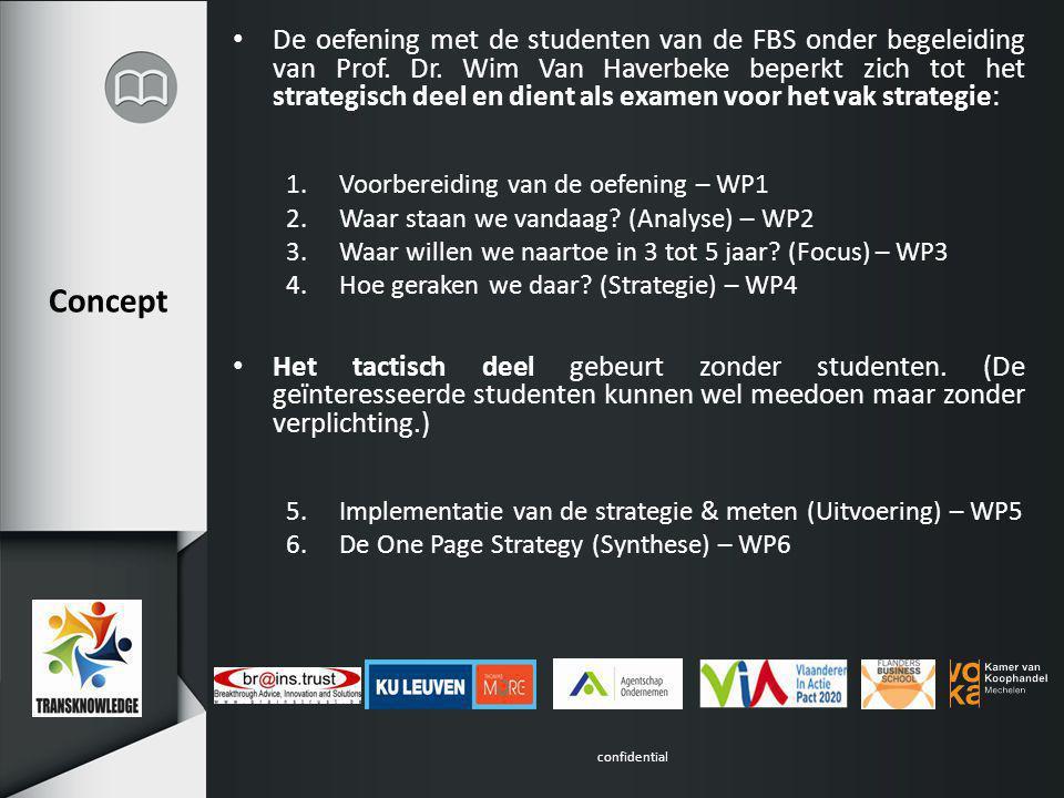 confidential De oefening met de studenten van de FBS onder begeleiding van Prof.