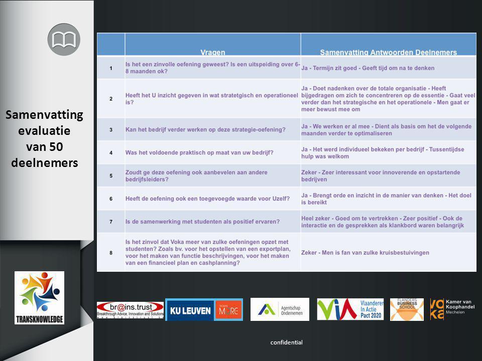 confidential Samenvatting evaluatie van 50 deelnemers
