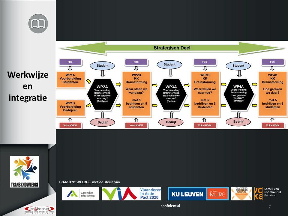 confidential TRANSKNOWLEDGE met de steun van 7 Werkwijze en integratie