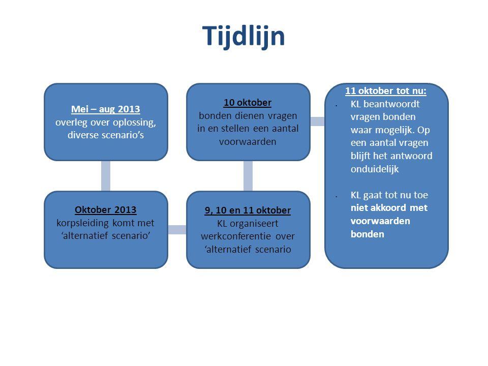 Tijdlijn Mei – aug 2013 overleg over oplossing, diverse scenario's Oktober 2013 korpsleiding komt met 'alternatief scenario' 9, 10 en 11 oktober KL or