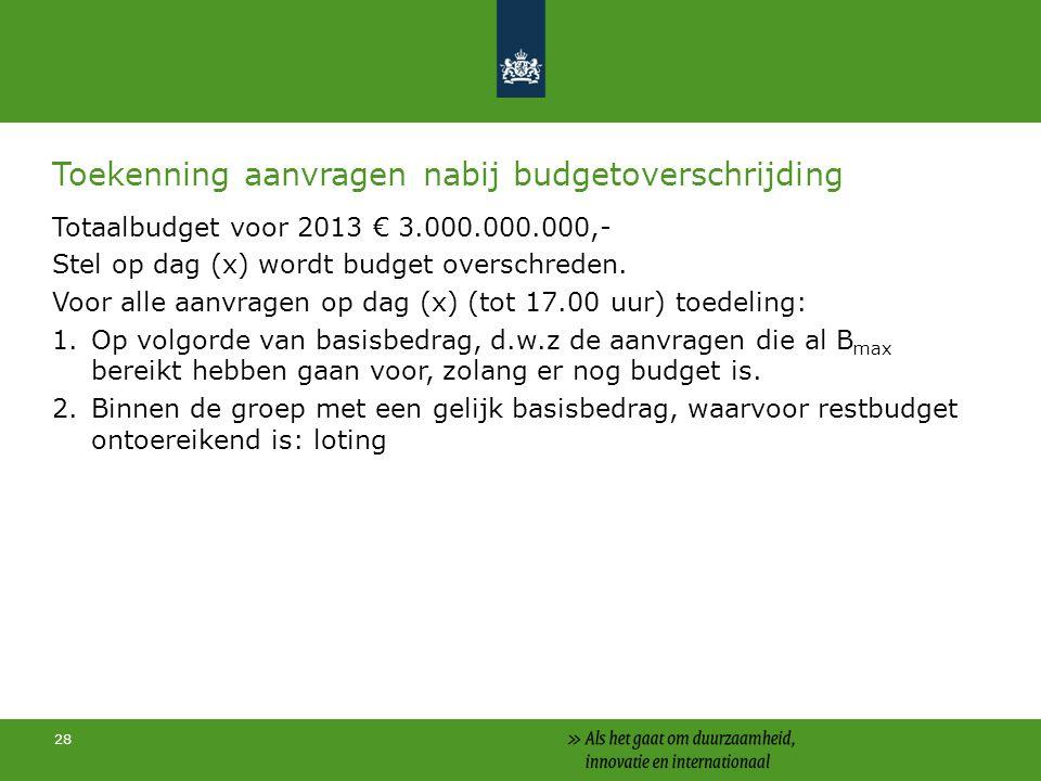 28 Toekenning aanvragen nabij budgetoverschrijding Totaalbudget voor 2013 € 3.000.000.000,- Stel op dag (x) wordt budget overschreden.