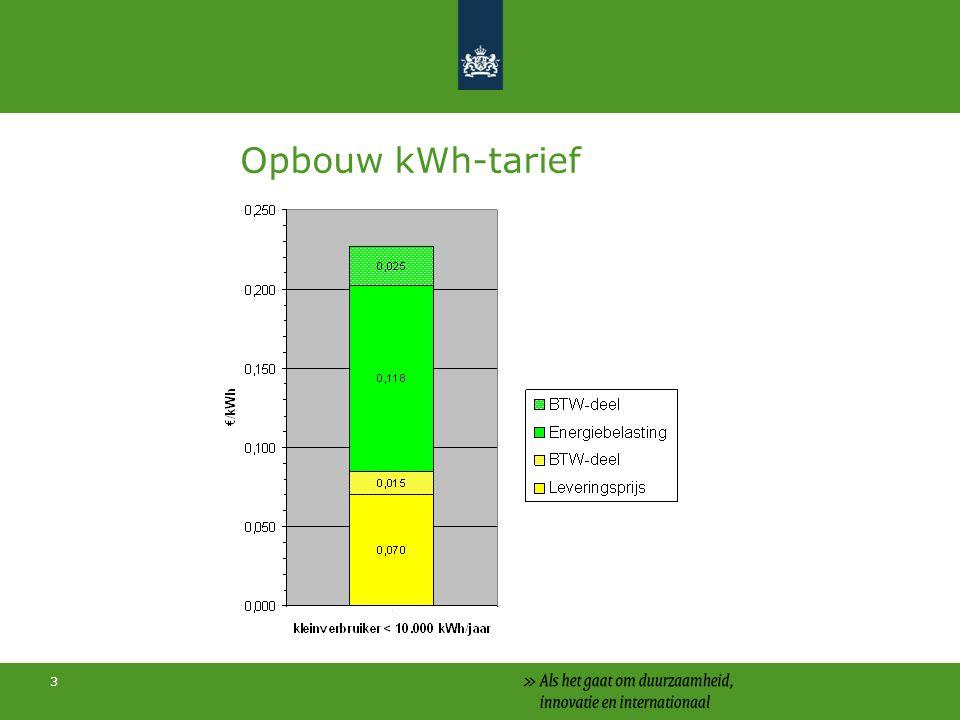 14 Case 6 Experimenteermogelijkheid E-/G-wet Sinds juli 2012 experimenteermogelijkheid in de E- en G-wet Doel: meer duurzame energie mogelijk te maken Wat: geeft ontheffing van onderdelen van de wet Regeling wordt nu uitgewerkt Impact op saldering: -kan exploitatie kosten van collectieve opwekking/eigen levering verlagen -geen invloed op energiebelasting Geldt alleen voor gehonoreerde experimenten Streven: regeling per 1-1-2014 van kracht