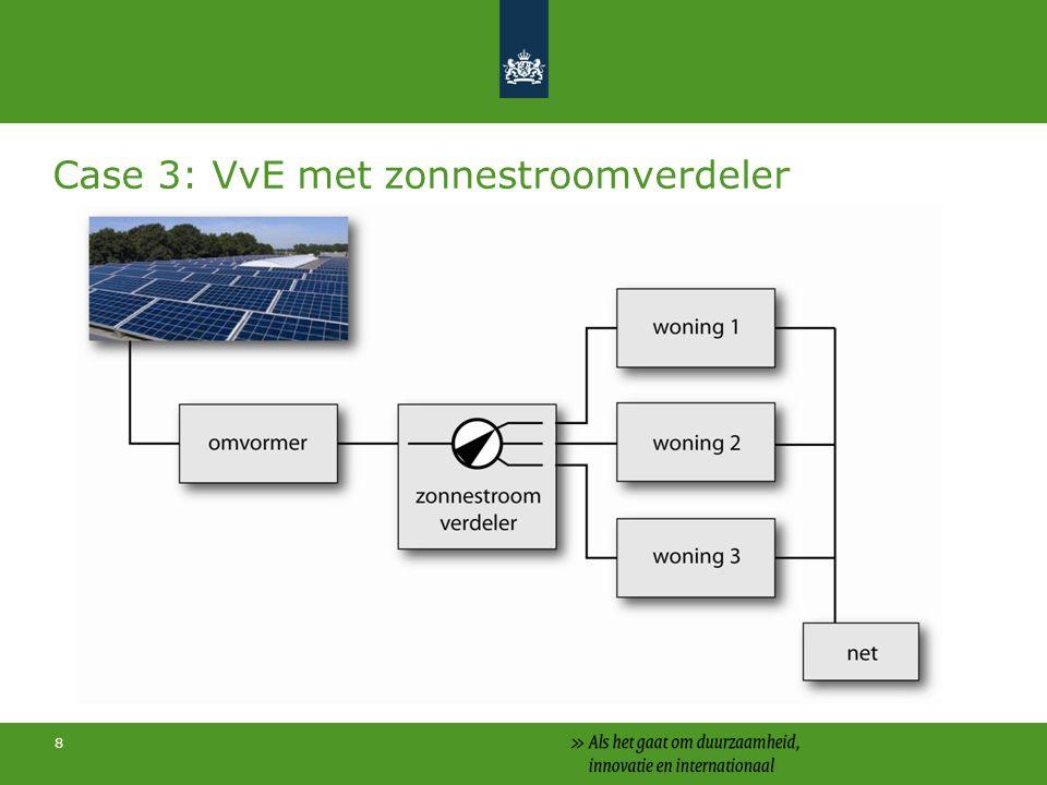 8 Case 3: VvE met zonnestroomverdeler