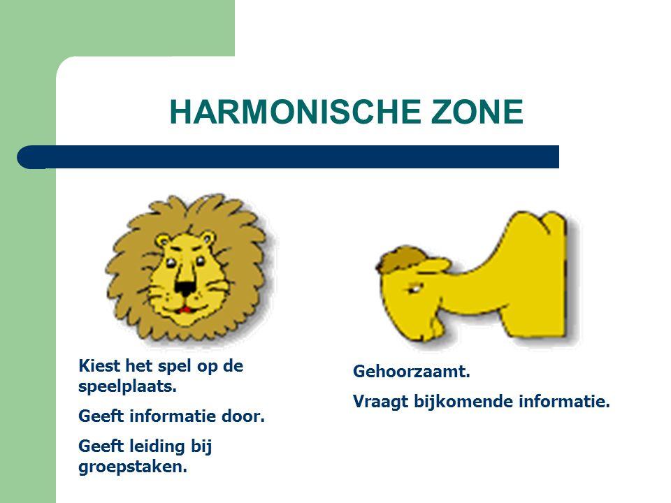 HARMONISCHE ZONE Gehoorzaamt. Vraagt bijkomende informatie. Kiest het spel op de speelplaats. Geeft informatie door. Geeft leiding bij groepstaken.