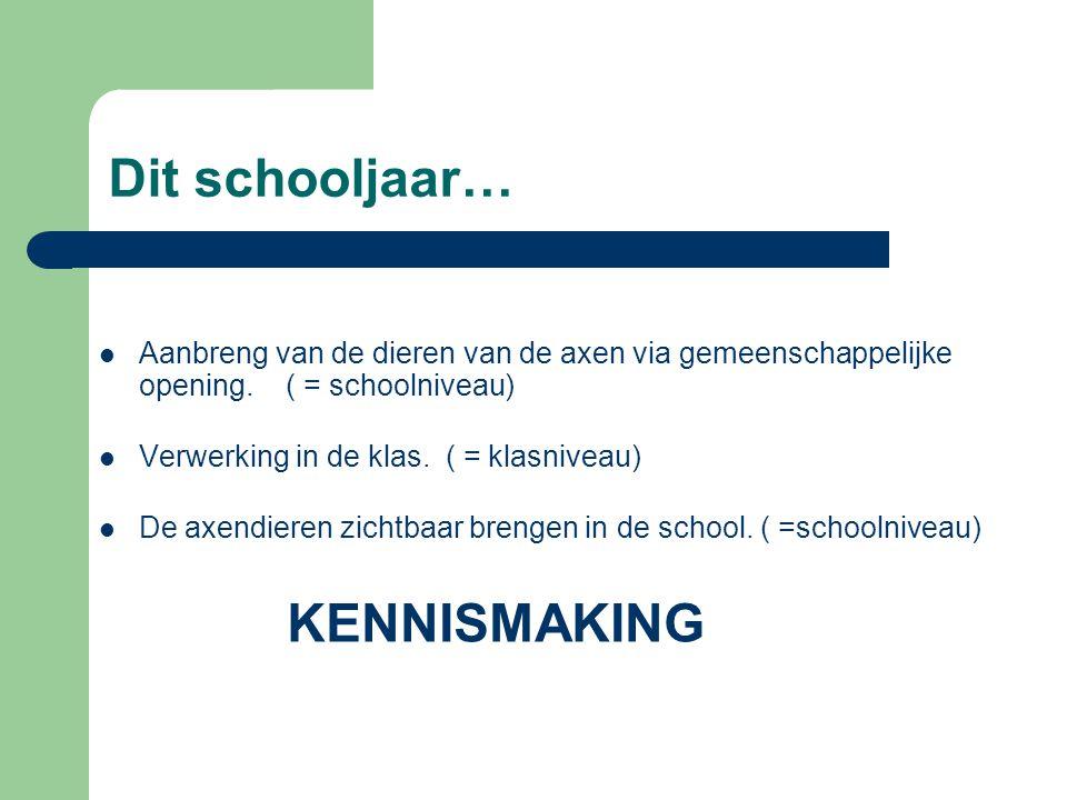 Dit schooljaar… Aanbreng van de dieren van de axen via gemeenschappelijke opening.