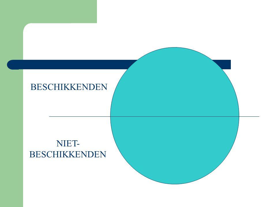 De axenroos en het leerplan wereldoriëntatie.Domein: Mens en medemens.