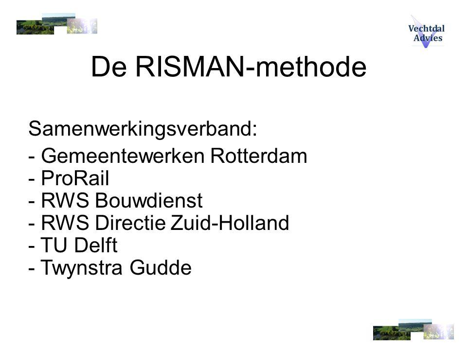 De RISMAN-methode Samenwerkingsverband: - Gemeentewerken Rotterdam - ProRail - RWS Bouwdienst - RWS Directie Zuid-Holland - TU Delft - Twynstra Gudde