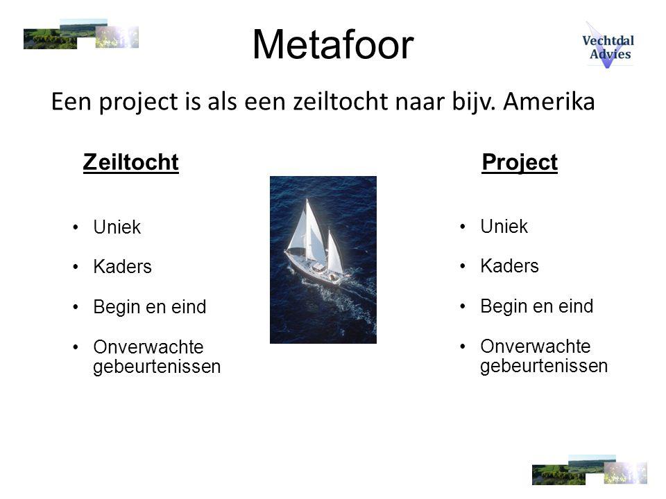 Metafoor Een project is als een zeiltocht naar bijv. Amerika ZeiltochtProject Uniek Kaders Begin en eind Onverwachte gebeurtenissen Uniek Kaders Begin