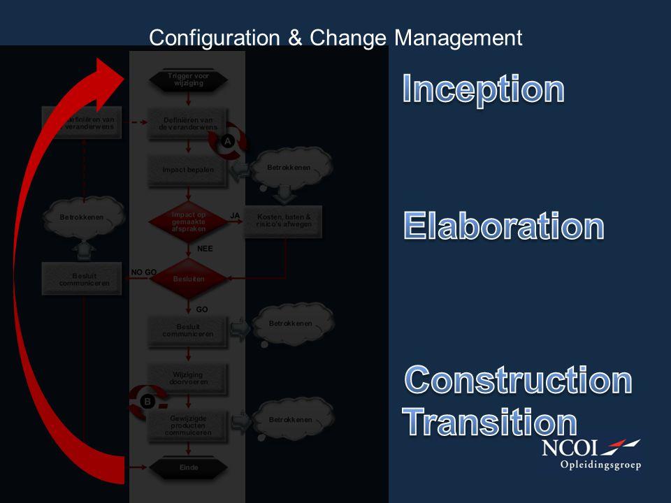 Wens Requirements Ontwerp Realisatie Testen Accepteren Gebruik V & S Voorbereiding & Specificatie Gebruik Opdracht Ontwerp Realisatie Change \Proces Wijziging tijdlijn instructie