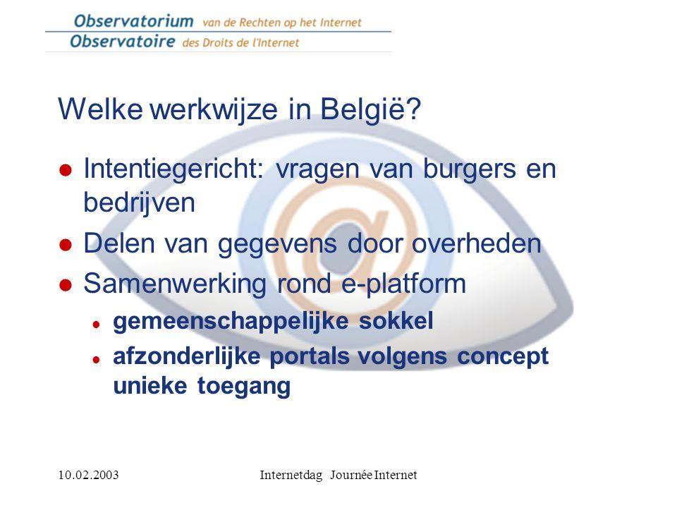 10.02.2003Internetdag Journée Internet Welke werkwijze in België.