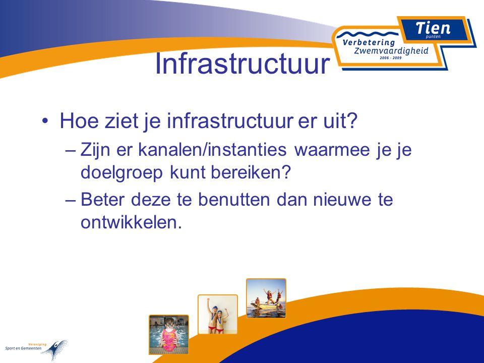 Infrastructuur Hoe ziet je infrastructuur er uit.