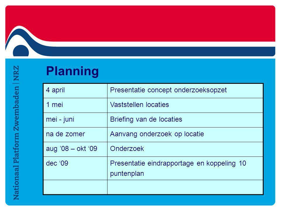Planning 4 aprilPresentatie concept onderzoeksopzet 1 meiVaststellen locaties mei - juniBriefing van de locaties na de zomerAanvang onderzoek op locatie aug '08 – okt '09Onderzoek dec '09 Presentatie eindrapportage en koppeling 10 puntenplan