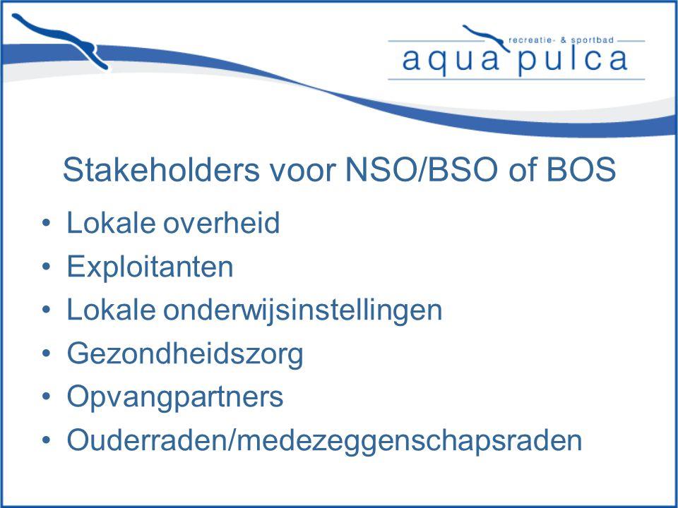 Stakeholders voor NSO/BSO of BOS Lokale overheid Exploitanten Lokale onderwijsinstellingen Gezondheidszorg Opvangpartners Ouderraden/medezeggenschapsraden