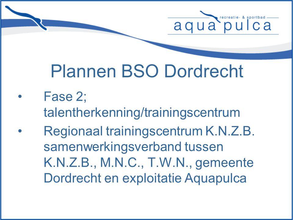 Sportbeleid gemeente Dordrecht