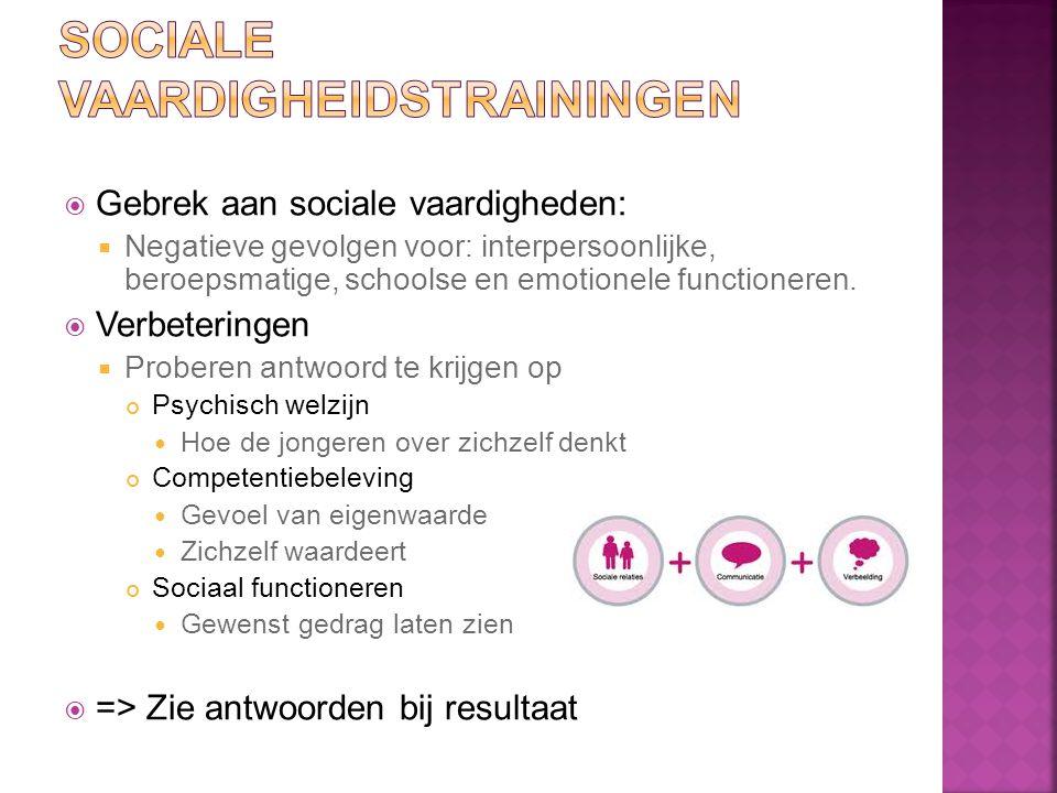  Gebrek aan sociale vaardigheden:  Negatieve gevolgen voor: interpersoonlijke, beroepsmatige, schoolse en emotionele functioneren.  Verbeteringen 