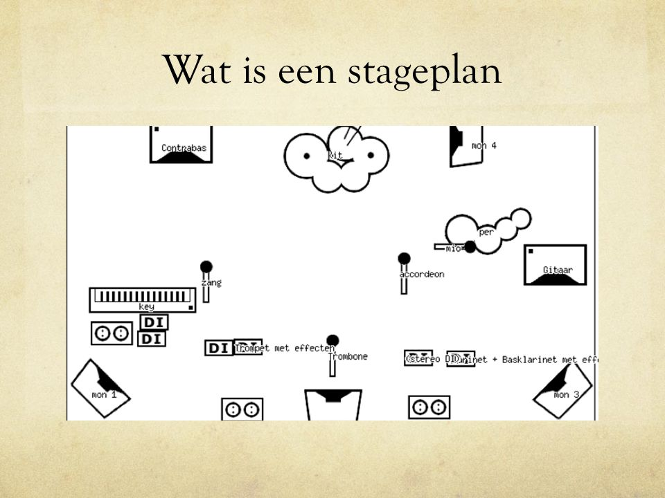 Wat is een stageplan
